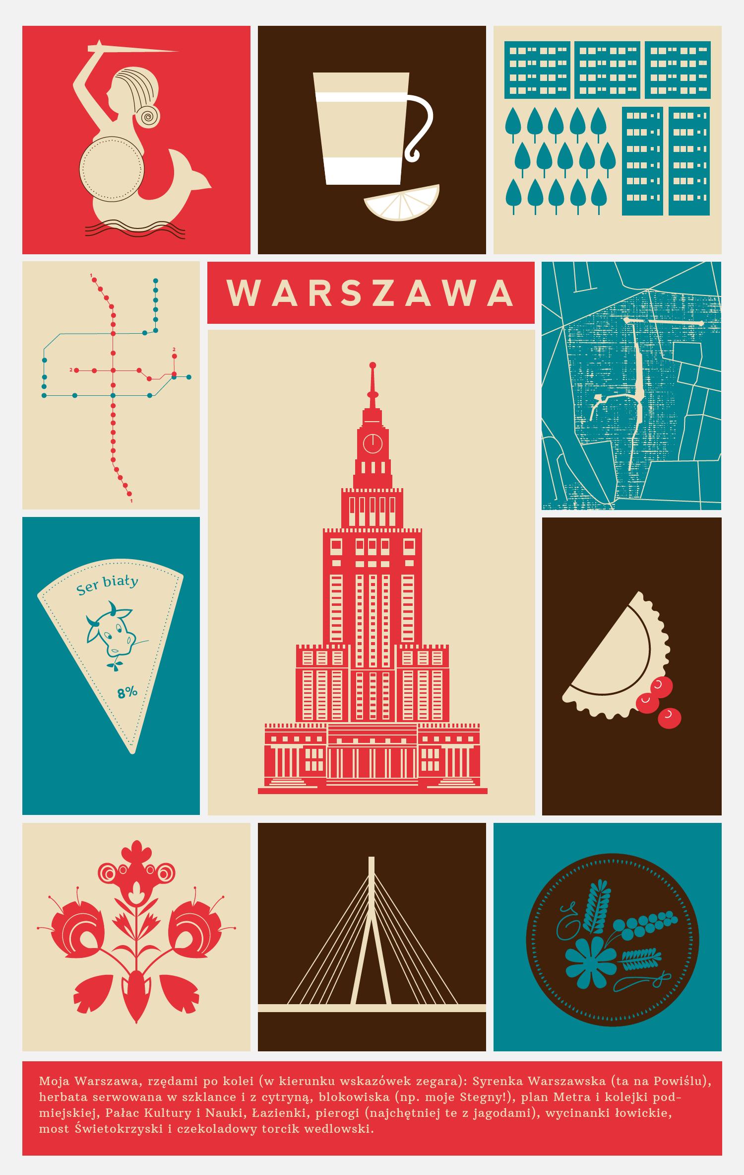 Warschau-typisch