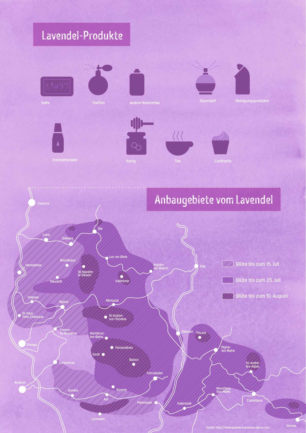 Lavendel-Infografik-02