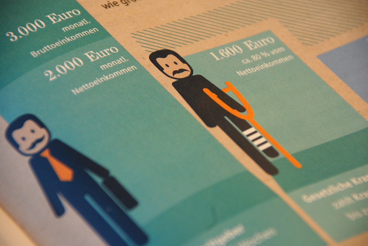 Haspa-Infografik-02