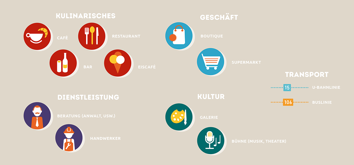Südstadt-Map-Icons