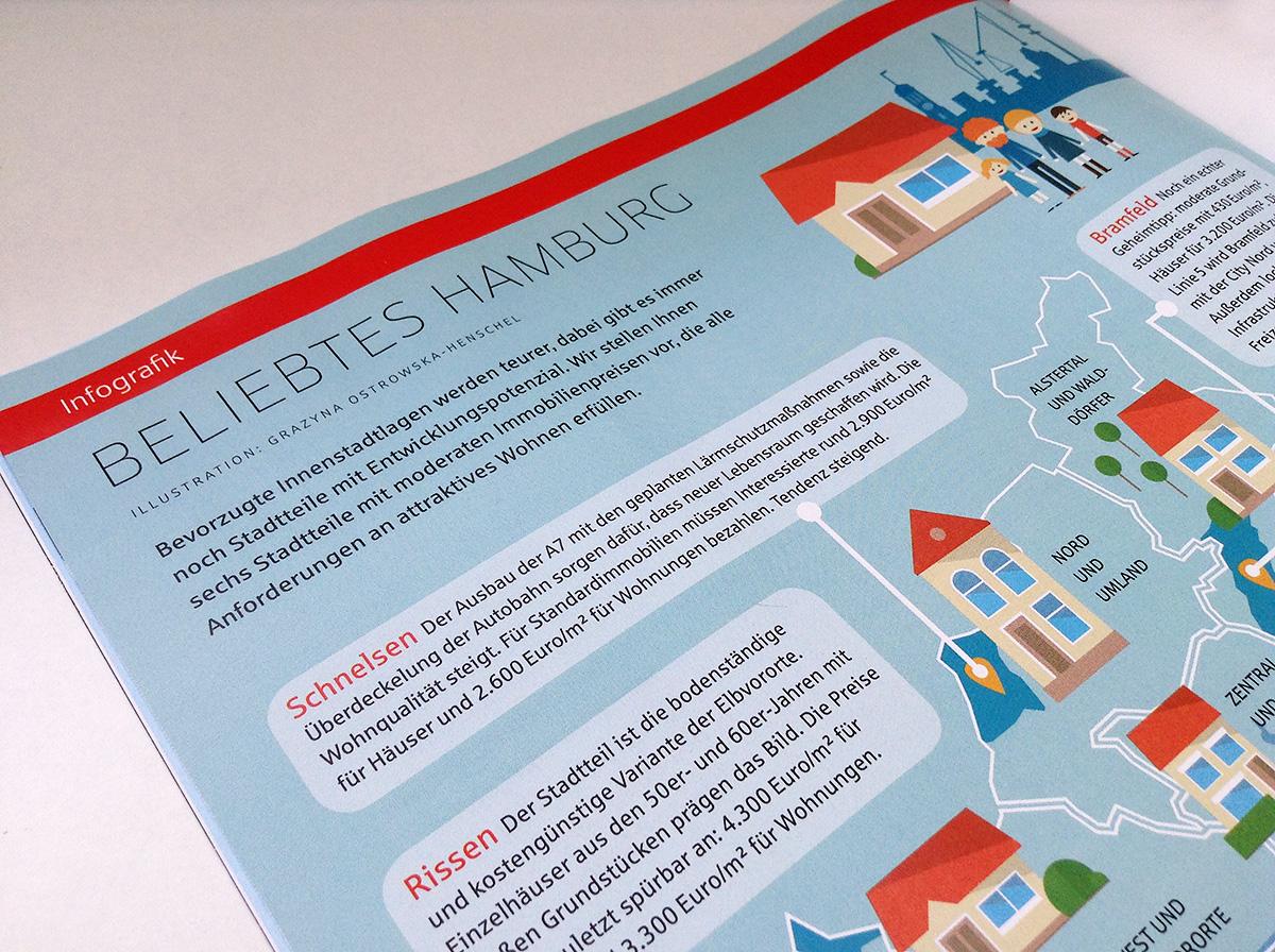 Infografik_Wohnungsmarkt-Hamburg-01