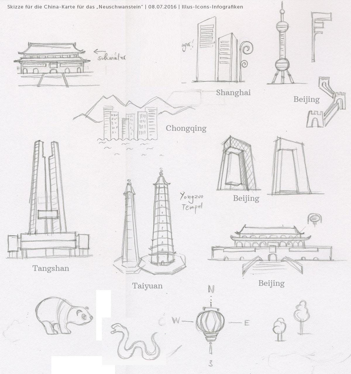 China-Icons-Skizze