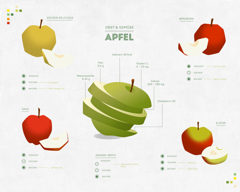Apfelsorten_groß