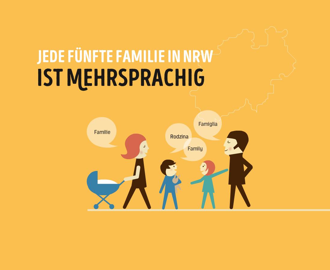 Mehrsprachigkeit-Familien