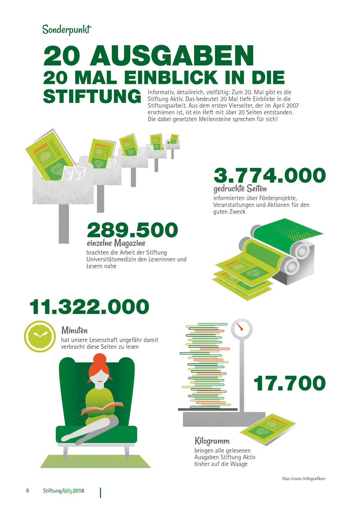 StiftungAktiv-Infografik