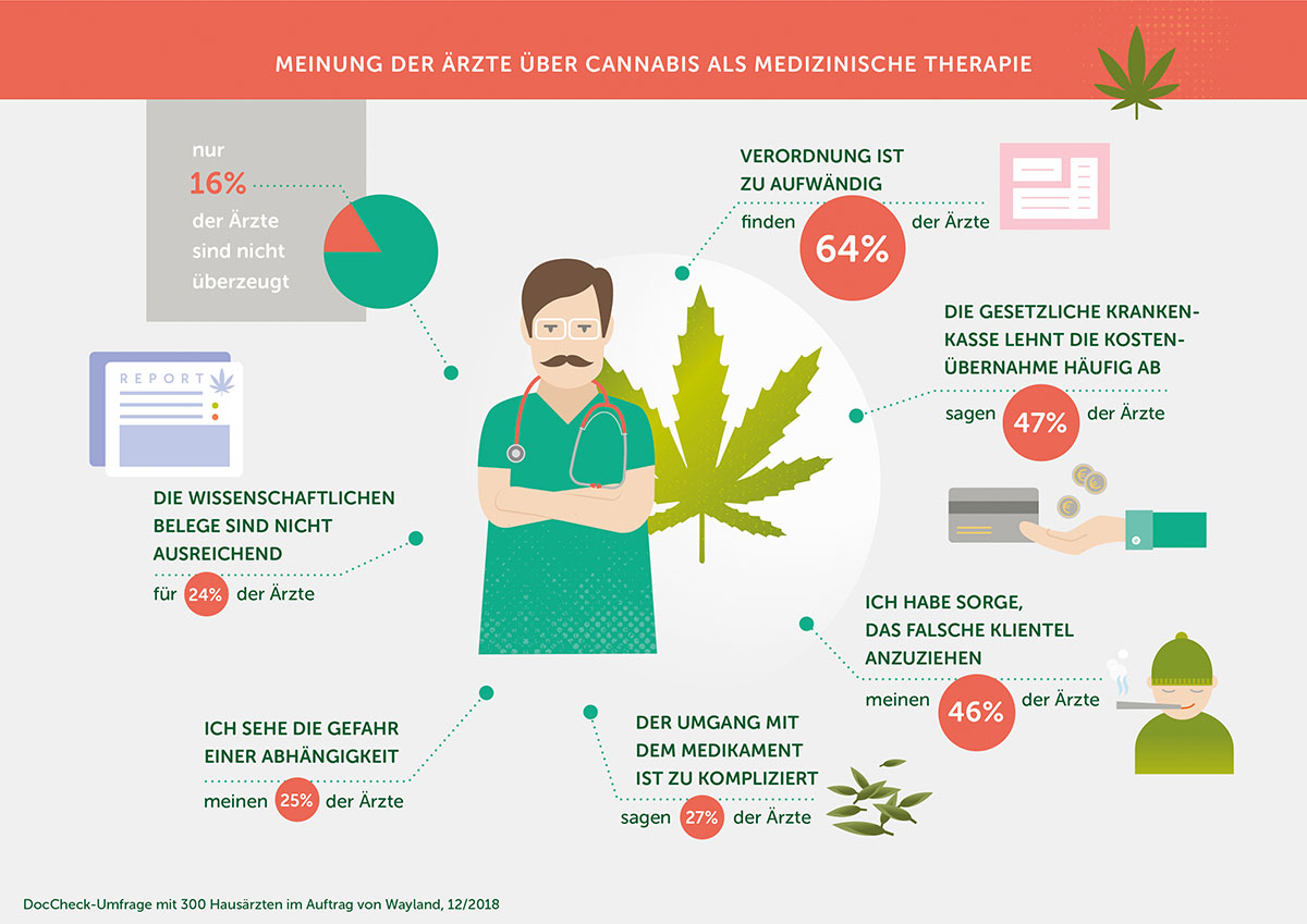 Infographic-Cannabis_02
