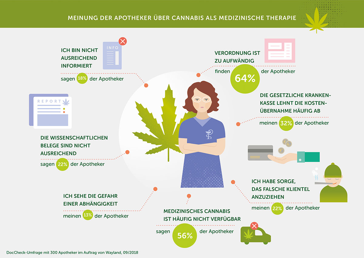 Infographic-Cannabis_03