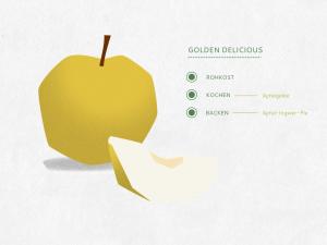 Obst & Gemüse. Der Apfel