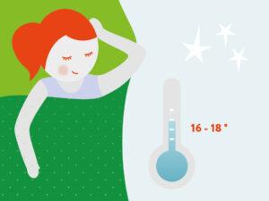 Stiftung Aktiv – Schlafverhalten