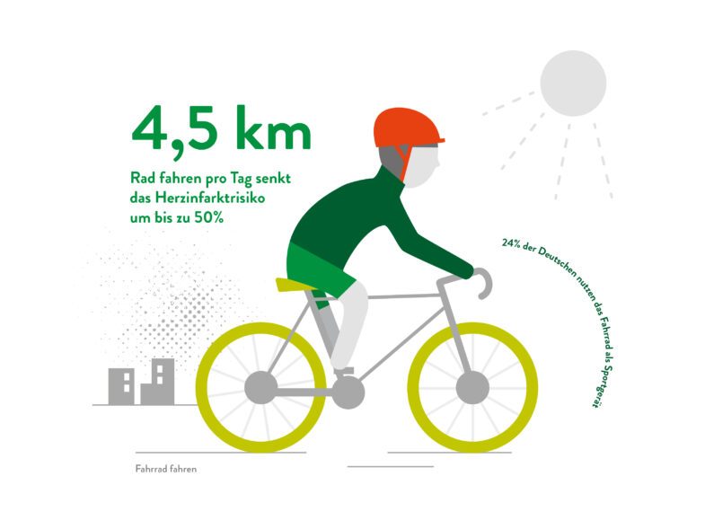 Sport-Radfahren